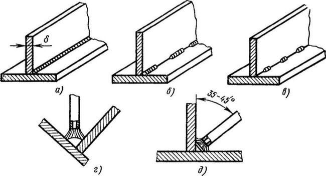 Способы сварки угловых швов- а — сплошной угловой шов таврового соединения, б — многосторонний шов прерывистый, в —угловые точечные