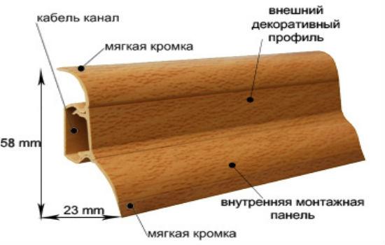 plintus-v-razreze