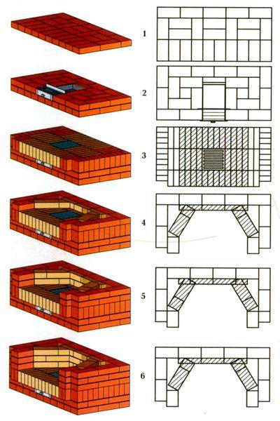 схема порядовки для кладки камина своими руками1